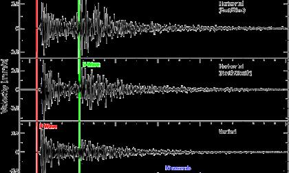 Forte scossa di terremoto percepita a Venezia