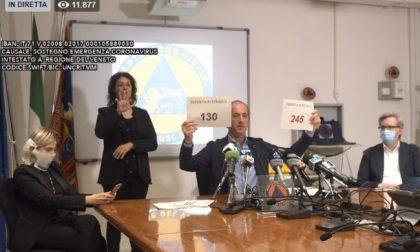 """Zaia lancia a sorpresa l'ordinanza """"raschia barile"""": eliminate altre restrizioni in tutto il Veneto"""