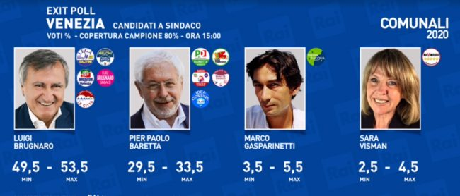 Elezioni Venezia 2020