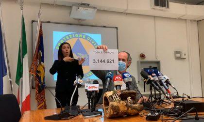 """Covid, Zaia: """"Piccoli raggi di sole nel pieno della tempesta""""   + 3082 positivi   Dati 22 dicembre 2020"""