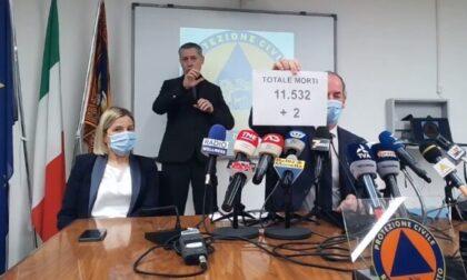 """Covid, Zaia: """"Vaccini agli operatori turistici, al via da settimana prossima""""   +159 positivi   Dati 25 maggio 2021"""